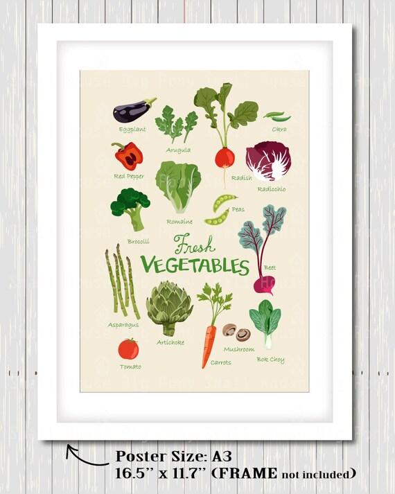 Fresh Vegetables, Kitchen print set,  kitchen poster, kitchen decor, art for kitchen, wall art, digital art- Ready to Print