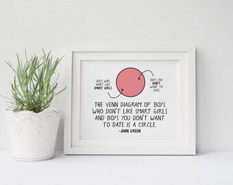 John Green Poster- Venn Diagram Quote- Smart Girls, Office Art, Girl Power, Female Empowerment, Feminist, Gallery Wall, Gift for Her