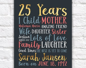 25th Birthday, Gift for Friend on Bday, Born 1993, 25 Years Old, Personalized Birthday Sign, Birthday Gift for Daughter, Wife | WF48