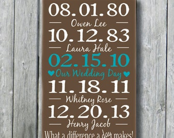 Important Date Wood Sign, Anniversary Gift, Personalized Wedding Gift, Engagement Gift,Valentine Gift,5th Anniversary Gift