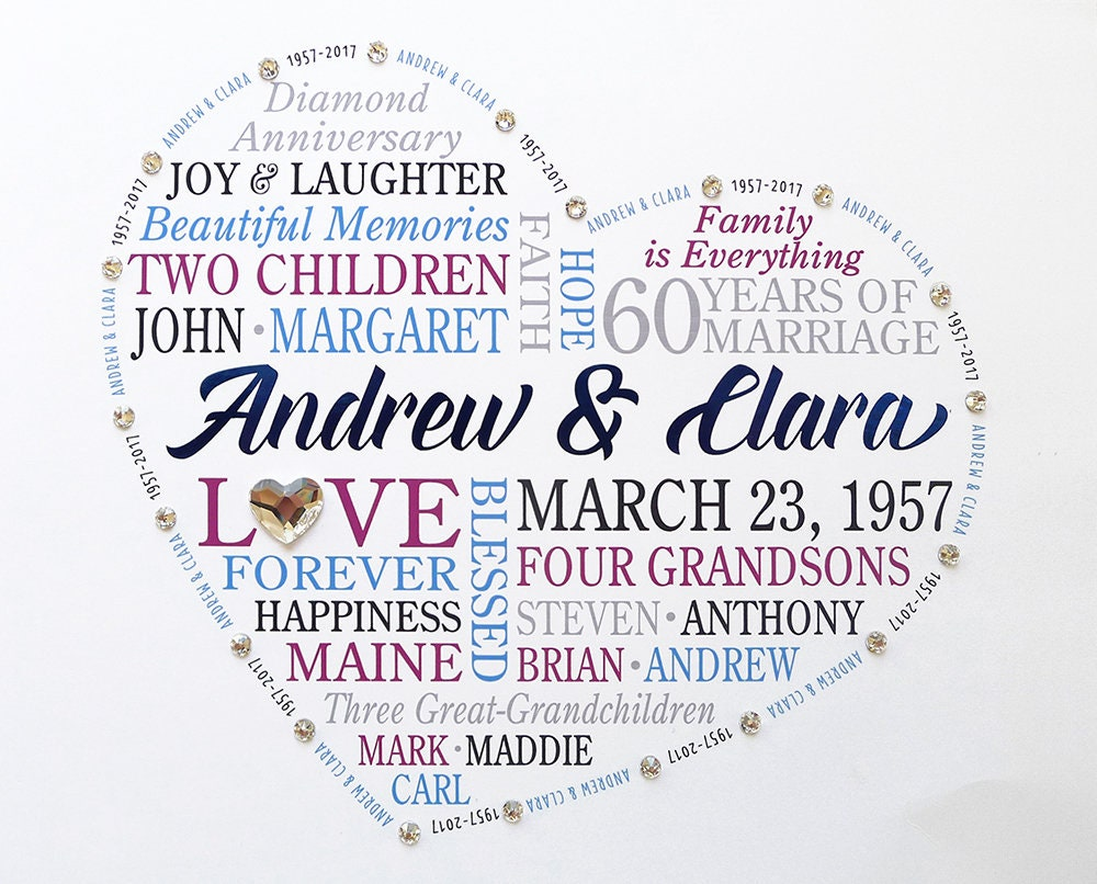 60th Wedding Anniversary Gifts For Parents: Personalized 60th Anniversary Gift For Parents Grandparents
