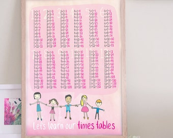 SALE 25% off // Times Tables Poster A3