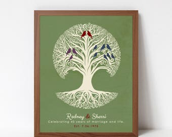 40th Anniversary Gift for Parents or Grandparents - Personalized Print with Birds in a Tree - Custom Art