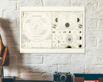 Antique historical chart replica of The Solar System and Theory of the Seasons - educational chart - celestial chart - astronomy chart