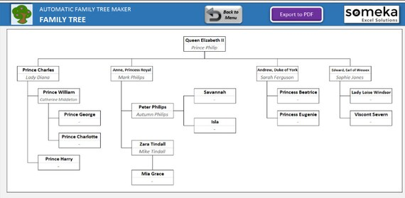 how to create a family tree in excel