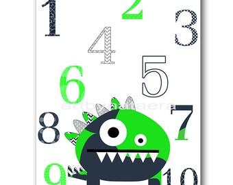 Monsters Numbers Nursery Numbers Baby Boy Nursery Art Print Nursery wall art baby nursery kids room decor Kids Art Print blue green