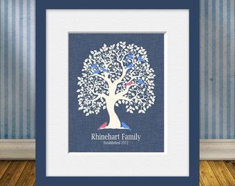 Personalized Family Tree, Family Tree, Family Tree with Birds, Christmas Gift, Family Tree Home Decor, Customized Family Tree