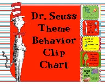 Dr. Seuss Classroom Theme Behavior Chart