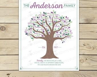 Family tree printable etsy grandparent gift grandma family tree wall art with names personalized family tree printable saigontimesfo
