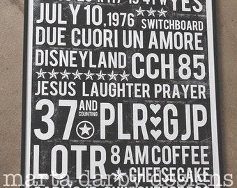 Custom Word Art - Custom Poster - Personalized Poster - Custom Wall Print - Custom Wall Decor - Personalized Word Art - Custom Typography