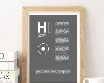 Science wall art, geek poster, periodic table element, typography poster, hydrogen poster, science facts, educational poster
