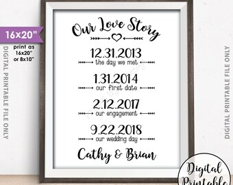 "Our Love Story Sign Wedding Anniversary Gift, Love Story Print, Important Dates, Valentine's Day Gift, 8x10/16x20"" Printable Wedding Sign"