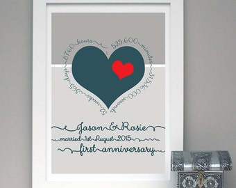 1st Anniversary Gift Personalised Print Paper Anniversary Gift for Wife Married Couple Gifts First Anniversary Anniversary Gifts New Home