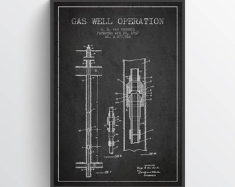 1937 Gas Well Operation Patent, Gas Well Poster, Gas Well Print, Gas Well Patent, Home Decor, Gift Idea, PFEN17P