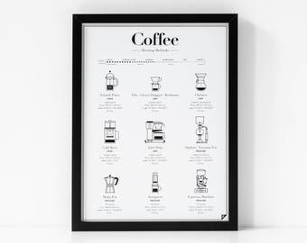Coffee Brewing Methods - coffee gift, white coffee poster, 12x16 30x40 16x20 18x24 24x36