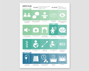 Custom Cesarean Birth Plan / Ocean Hues