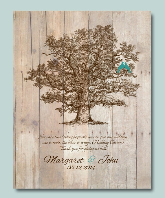 Wedding Gifts For Grooms Parents