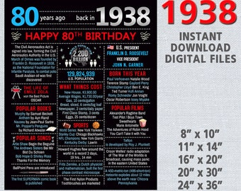 80th birthday gift, chalkboard poster for party decorations, 1938 USA life events Digital files INSTANT DOWNLOAD