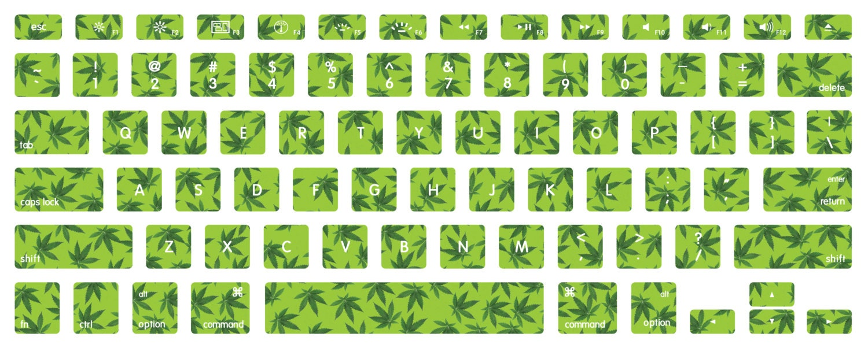 Pattern macbook keyboard decal stickers zoom biocorpaavc Images