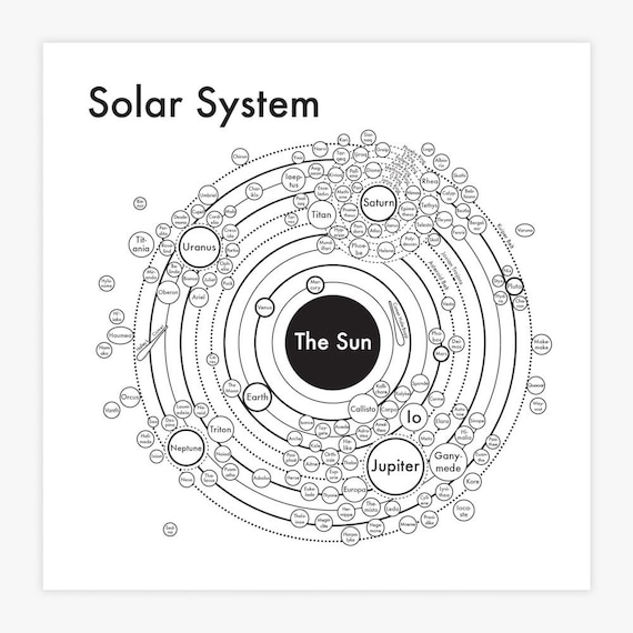 Solar System Map 8x8 Letterpress  Cool Outer Space Poster With