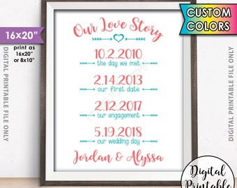 "Our Love Story Sign Wedding Anniversary Gift, Important Dates Love Story Print, Valentine's Day Gift, Love Story Sign, 8x10/16x20"" Printable"