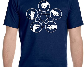 Big Bang Theory Sheldon Cooper Rock Paper Scissors Lizard Spock