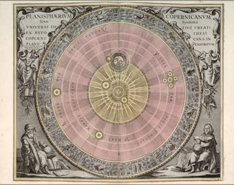 Poster, Many Sizes Available; Copernicus Solar System 1708 Copernican