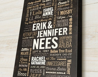 family word art custom family canvas personalized word art custom text canvas gallery wrap ready to hang