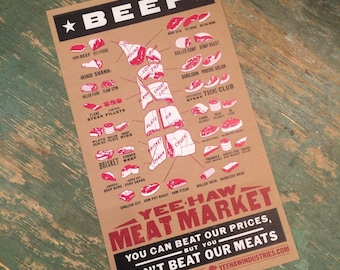 BEEF POSTER, butcher diagram, Cuts of Meat, letterpress poster, kitchen decor, chef gift, southern art, man cave art, cuts of meat, bbq art