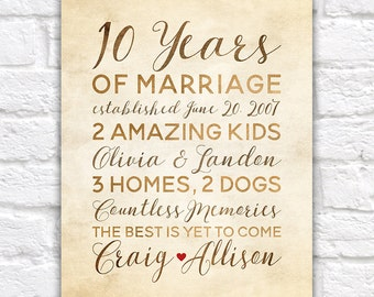 10 Year Anniversary Gift, Wedding Anniversary Decor, Rustic Art, 10th Anniversary Gifts for Men, Women, His, Hers, Personalize Art | WF556