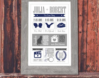 Custom Infographic 'Love Story' Wedding Poster