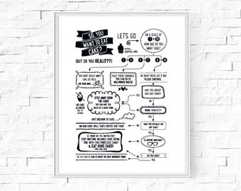 "Printable So You Want To Eat Cake?  Typography Print - Kitchen Word Poster - Kitchen Decor - Instant Download - Wall Art - 8""x10"" and A4."