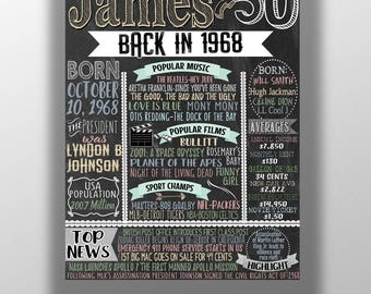 50th birthday gift for him, 50th bday gift for men, 50th birthday party decor, 1968 birthday board, 50 years old, born in 1968, 50 years ago
