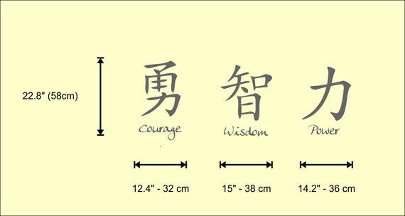 Courage Wisdom Power Chinese Symbols Motivational