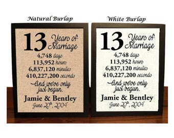 13th anniversary gift ideas for wife