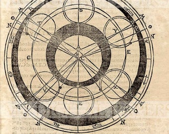 Antique Book Page / Astronomy Book / Antique Astronomy / Zodiac Book Page Sheet / Digital Instant Download / Antique Print / Old Book Page