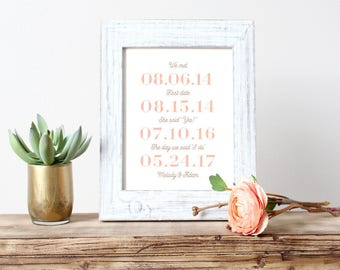 Anniversary Dates Print, Custom Personalized Wall Art for Bedroom, Important dates sign, Wedding gift for Couple, Coral Office Decor
