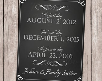 Chalkboard Wedding Dates Sign, Important Dates Sign, Special Dates Decor, Printable Dates Sign, Digital Special Days Poster, Our Story Sign