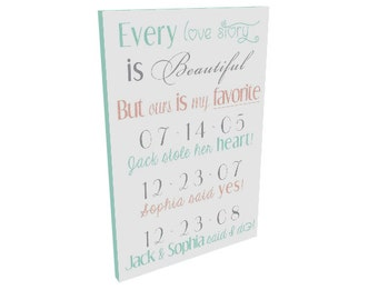 Our Love Story Custom Gallery Wrapped Canvas Pick Your Colors Our Love Story Wall Art Wedding Gift Anniversary Gift Home Decor Housewarming