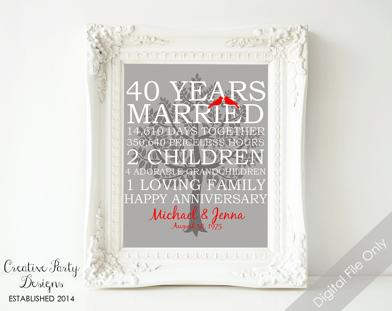 40th Wedding Anniversary Gift Ideas Parents: 40th Wedding Anniversary Gift 40th Anniversary Print