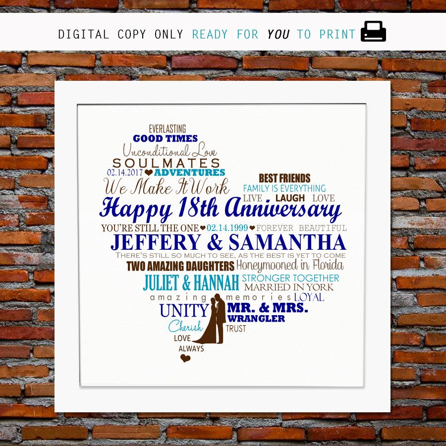 Gifts For 18th Wedding Anniversary: Personalized 18th Anniversary Gift 18 Years Anniversary 18