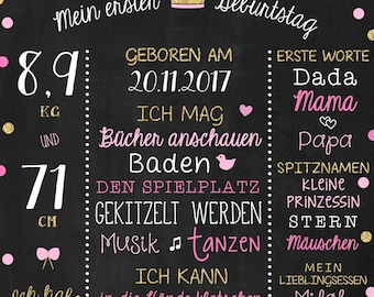 """Chalkboard first birthday gift 