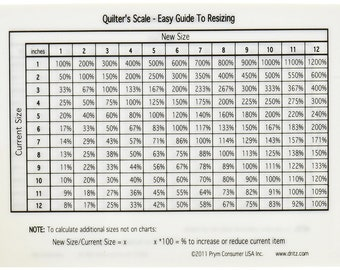 """Quilter's Proportional Scale 6"""" x 4.5"""" by Dritz Longarm"""