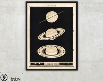 Saturn poster ,Planets of the solar system, Antique illustration of Saturn,ready to hung framed art print or canvas,home decor 062