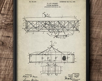 Flying Machine · 1906 · The Wright brothers · Historic Patent · Instant Download · Vintage · Printable #187