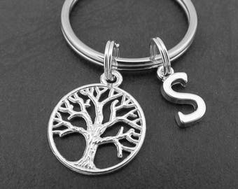 Tree of Life Keyring, Tree of Life KeyChain, Pagan Key Chain, Wiccan Keyring, Personalised Keychain, Pagan Gifts, Tree Jewellery,
