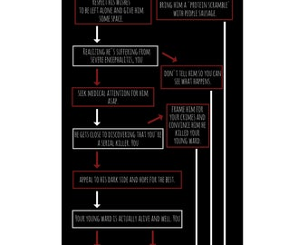 Dr. H. Lecter's Guide to Romantic Relationships POSTER
