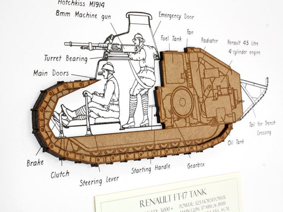 Tank blueprint blueprint wall art renault ft 17 tank tanks tank blueprint blueprint wall art renault ft 17 tank tanks blueprint art laser cut wall art military gifts militaria art 8x10 or a4 malvernweather Gallery