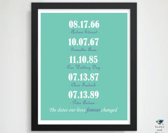 Present for Parents Husband Him Mom Dad Father's Day / Anniversary Present / Important Personalized Date Art / Family Birth Dates / 8x10