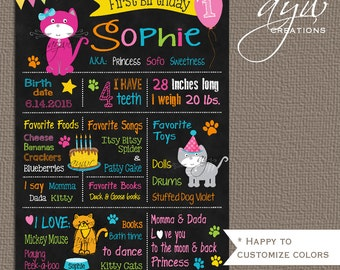 1st Birthday Chalkboard Poster Cats First Birthday Chalkboard Sign Cat Milestones Poster Cat Milestones Sign 1st Birthday Girl Printable